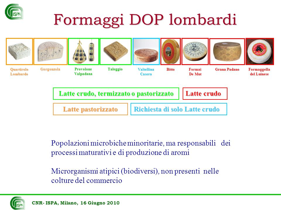 2005-2006: Bando di invito a presentare proposte per la promozione delleccellenza nei meta-distretti industriali della Lombardia, dgr 23.12.2003 n.