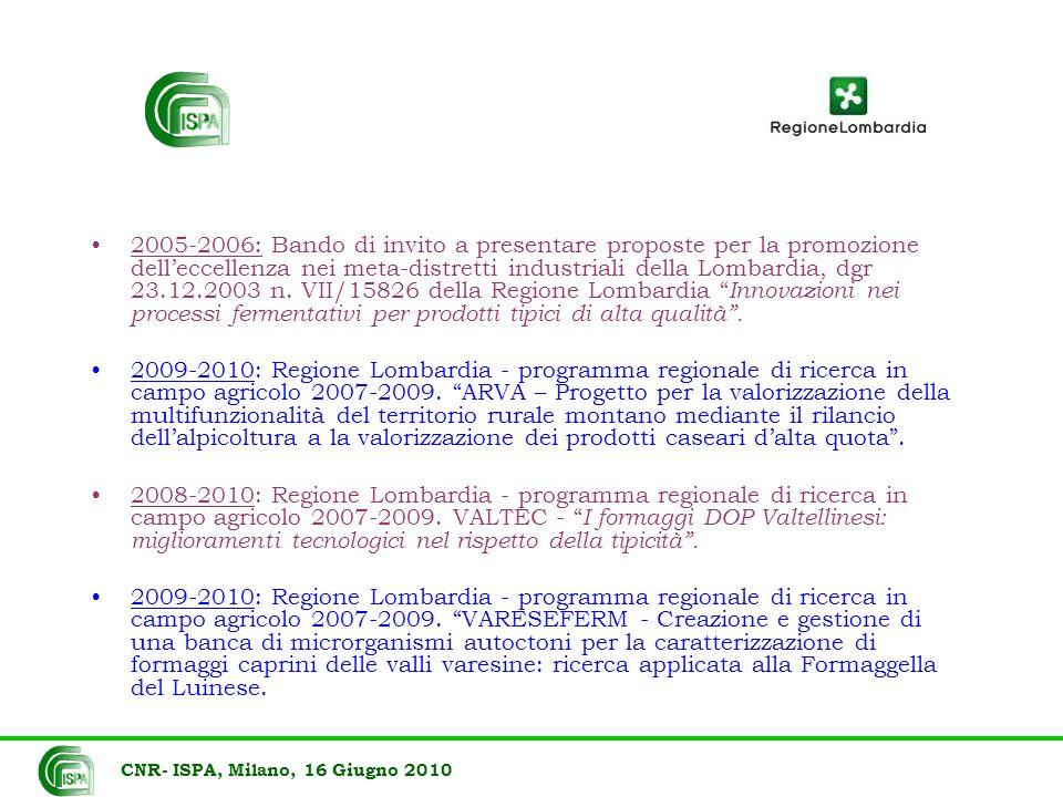 2005-2006: Bando di invito a presentare proposte per la promozione delleccellenza nei meta-distretti industriali della Lombardia, dgr 23.12.2003 n. VI