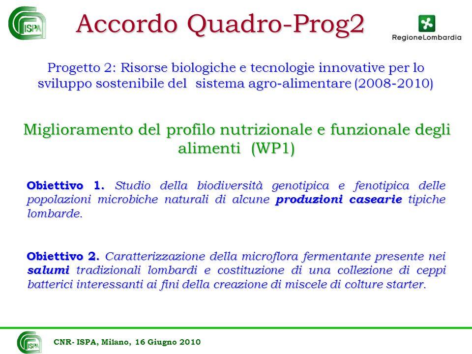 Accordo Quadro-Prog2 Progetto 2: Risorse biologiche e tecnologie innovative per lo sviluppo sostenibile del sistema agro-alimentare (2008-2010) Miglio