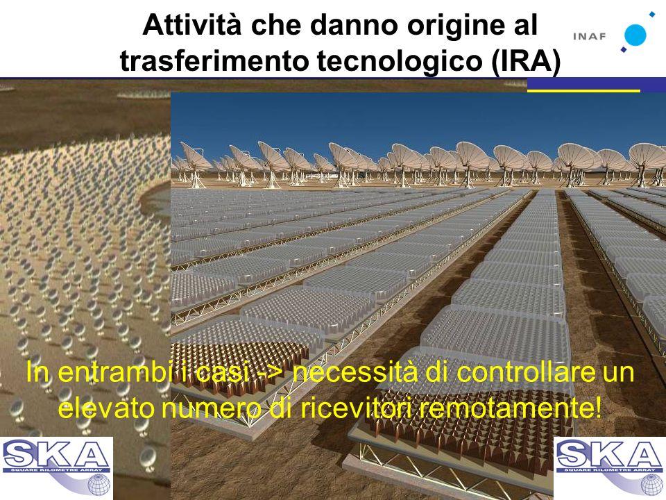 Federico Perini - Presentazione Progetti UIT 2007 - Roma, 07 Marzo 200810 - grandi array (a poche antenne di grandi dimensioni si sostituiscono un ele