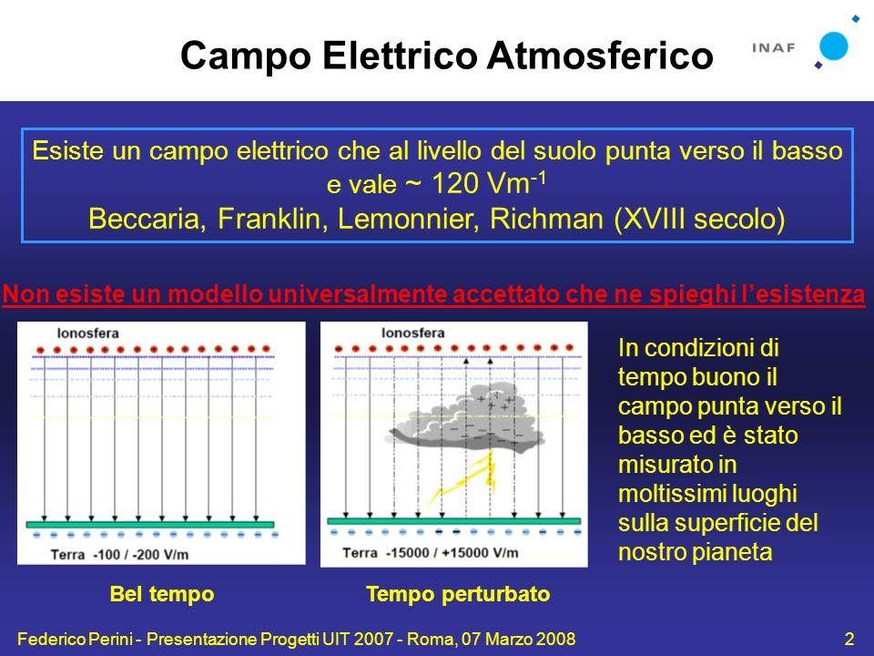 Federico Perini - Presentazione Progetti UIT 2007 - Roma, 07 Marzo 20082 Esiste un campo elettrico che al livello del suolo punta verso il basso e val
