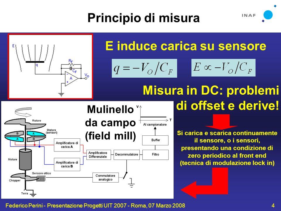 Federico Perini - Presentazione Progetti UIT 2007 - Roma, 07 Marzo 20084 Campo E Principio di misura Si carica e scarica continuamente il sensore, o i