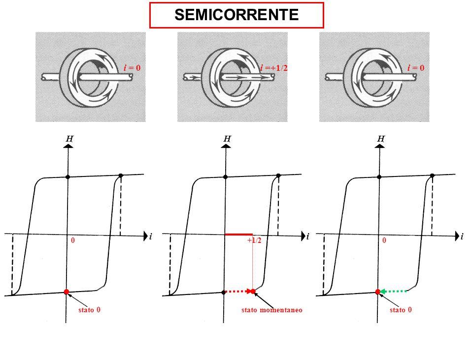 i =+1/2i = 0 H i stato 0 0. SEMICORRENTE H +1/2. stato momentaneo i H stato 0 0. i