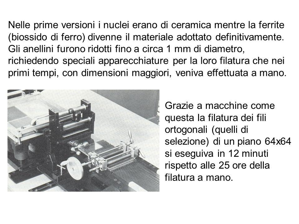 Nelle prime versioni i nuclei erano di ceramica mentre la ferrite (biossido di ferro) divenne il materiale adottato definitivamente. Gli anellini furo