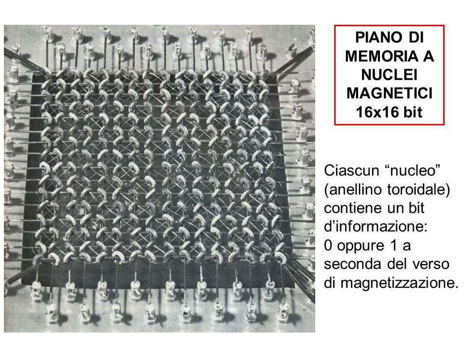 PIANO DI MEMORIA A NUCLEI MAGNETICI 16x16 bit Ciascun nucleo (anellino toroidale) contiene un bit dinformazione: 0 oppure 1 a seconda del verso di mag