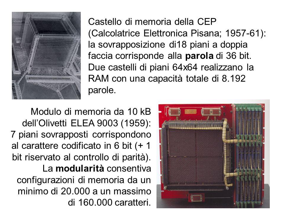 Castello di memoria della CEP (Calcolatrice Elettronica Pisana; 1957-61): la sovrapposizione di18 piani a doppia faccia corrisponde alla parola di 36