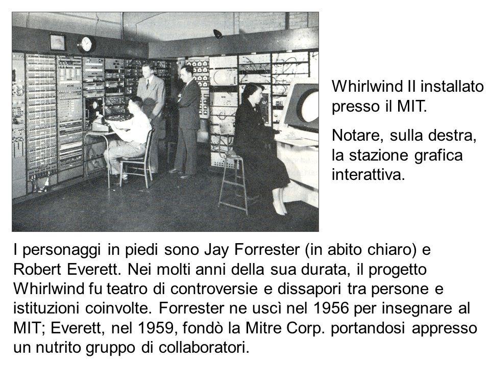 I personaggi in piedi sono Jay Forrester (in abito chiaro) e Robert Everett. Nei molti anni della sua durata, il progetto Whirlwind fu teatro di contr