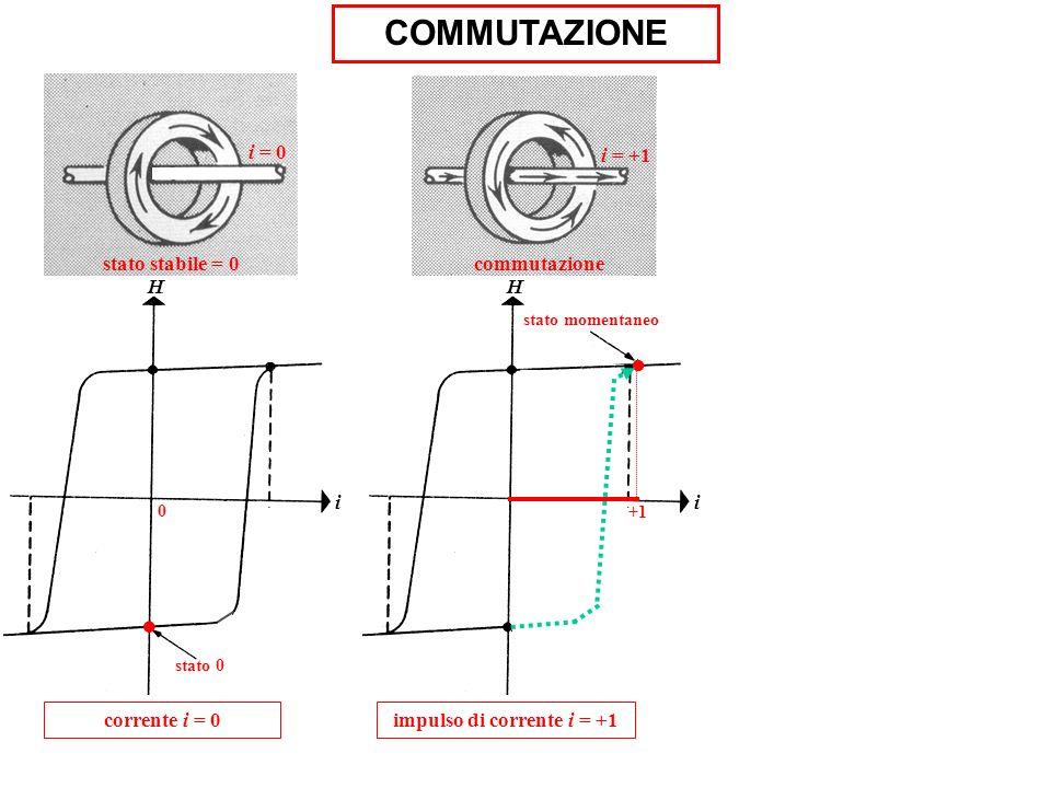 i H +1. stato momentaneo impulso di corrente i = +1 commutazione i = +1 H stato 0 i. 0 corrente i = 0 stato stabile = 0 i = 0 COMMUTAZIONE