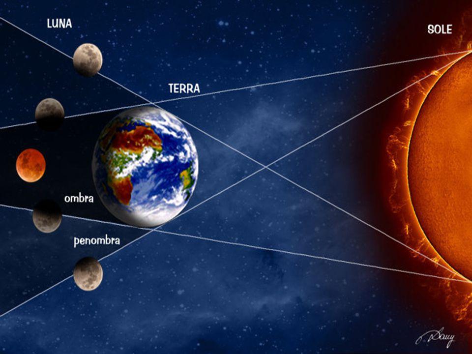 La Luna entra nell ombra: 20h 22m Inizio della totalità: 21h 22m Massimo dell eclisse: 22h 12m Fine della totalità: 23h 03m La Luna esce dall ombra: 00h 02m Unaltra particolarità di questa Luna Rossa è che si tratta di una eclisse centrale.