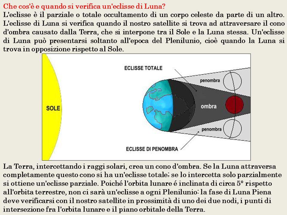 Se la coincidenza tra Luna Piena e punto nodale è molto buona, si ha un eclisse totale, in cui l intero disco lunare viene oscurato dall ombra terrestre, altrimenti si verifica un eclisse parziale, quando solamente una parte del disco lunare è interessata dall ombra; nei casi peggiori si ha un eclisse di penombra e l oscuramento della Luna è lieve o addirittura difficilmente percepibile.