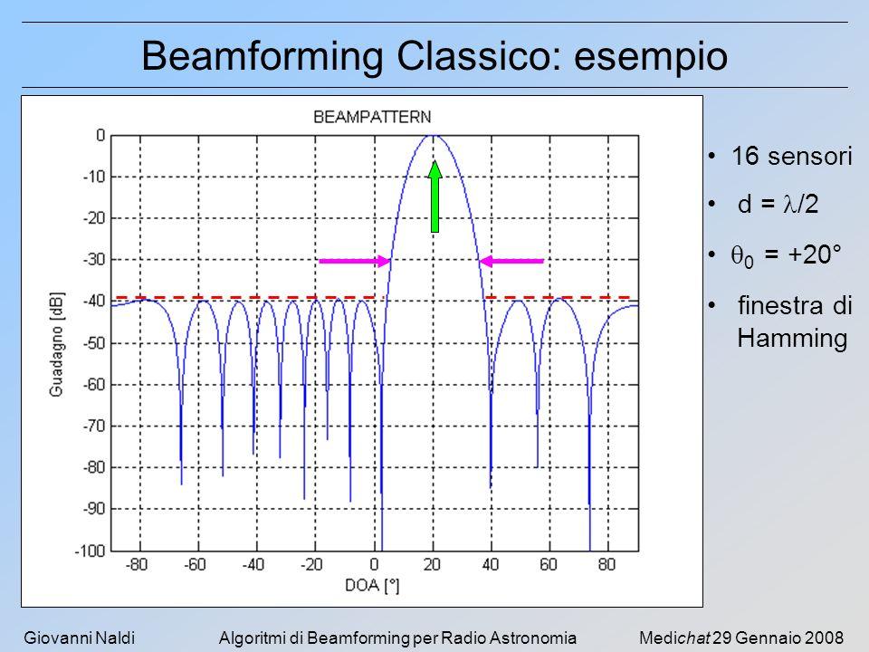 Giovanni NaldiAlgoritmi di Beamforming per Radio AstronomiaMedichat 29 Gennaio 2008 Beamforming Classico: esempio 16 sensori d = /2 0 = +20° finestra di Hamming