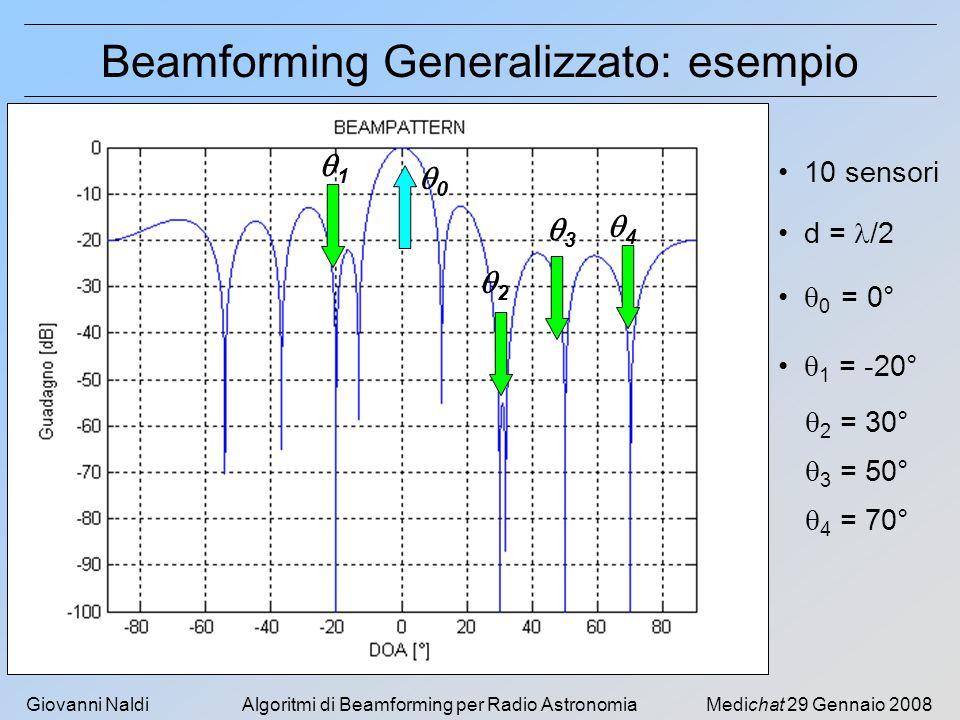 Giovanni NaldiAlgoritmi di Beamforming per Radio AstronomiaMedichat 29 Gennaio 2008 Beamforming Generalizzato: esempio 10 sensori d = /2 0 = 0° 1 = -20° 2 = 30° 3 = 50° 4 = 70° 0 1 2 3 4