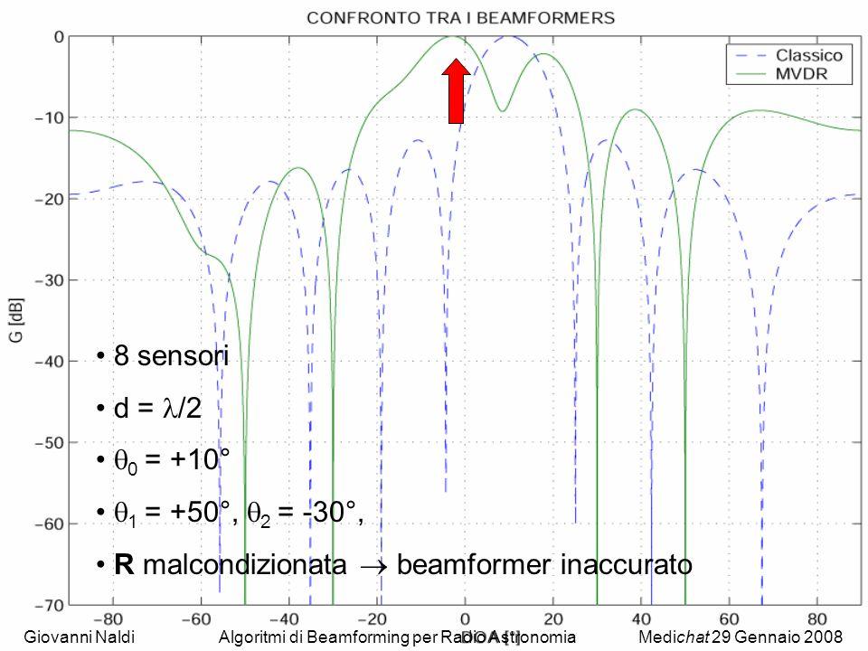 Giovanni NaldiAlgoritmi di Beamforming per Radio AstronomiaMedichat 29 Gennaio 2008 8 sensori d = /2 0 = +10° 1 = +50°, 2 = -30°, R malcondizionata beamformer inaccurato