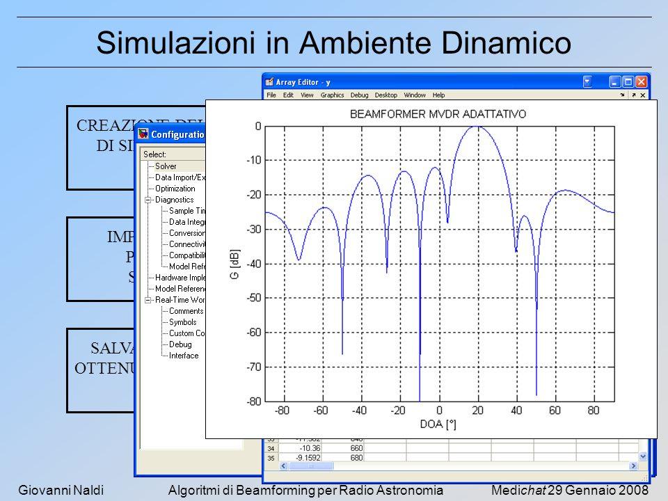 Giovanni NaldiAlgoritmi di Beamforming per Radio AstronomiaMedichat 29 Gennaio 2008 Simulazioni in Ambiente Dinamico CREAZIONE DEL MODELLO DI SIMULAZIONE CON SIMULINK IMPOSTAZIONE DEI PARAMETRI DI SIMULAZIONE SALVATAGGIO DEI DATI OTTENUTI NEL WORKSPACE DI MATLAB SIMULAZIONE E VISUALIZZAZIONE DEI RISULTATI CON MATLAB