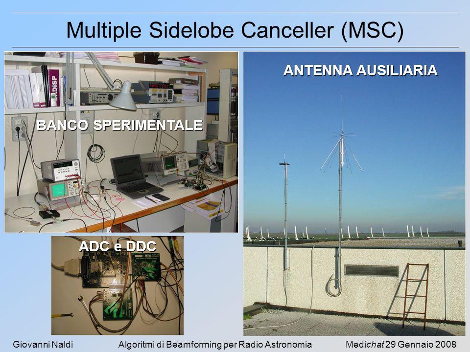 Giovanni NaldiAlgoritmi di Beamforming per Radio AstronomiaMedichat 29 Gennaio 2008 Multiple Sidelobe Canceller (MSC) ANTENNA AUSILIARIA BANCO SPERIMENTALE ADC e DDC
