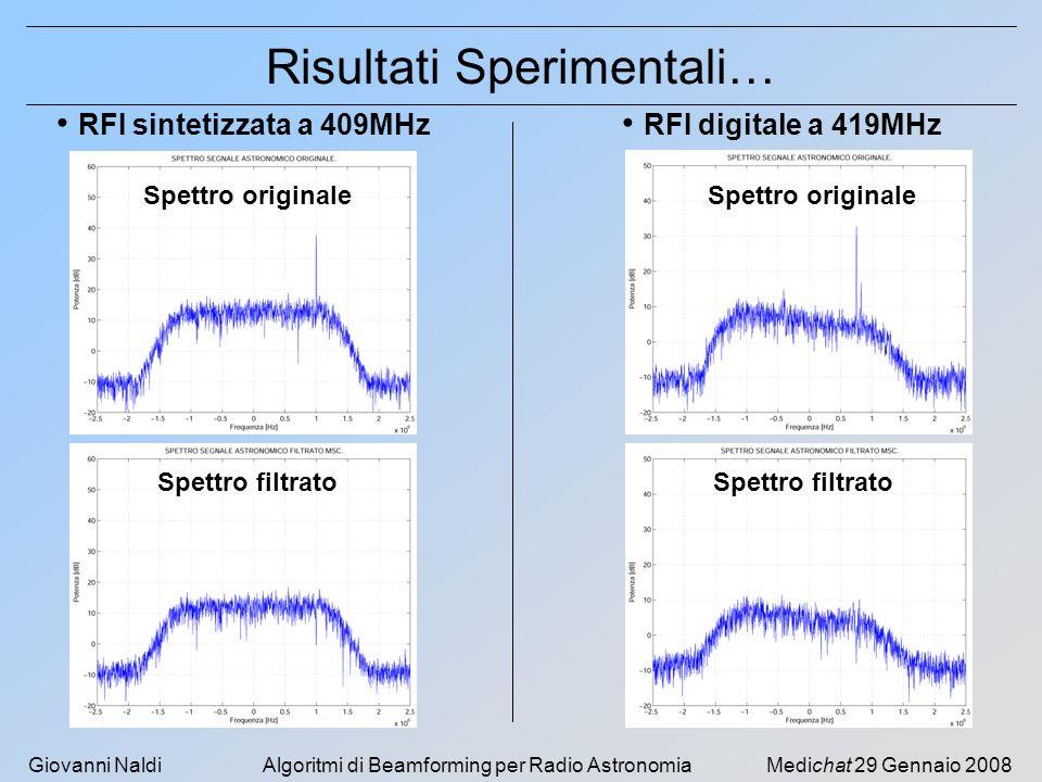 Giovanni NaldiAlgoritmi di Beamforming per Radio AstronomiaMedichat 29 Gennaio 2008 Risultati Sperimentali… RFI sintetizzata a 409MHz RFI digitale a 419MHz Spettro originale Spettro filtrato Spettro originale Spettro filtrato