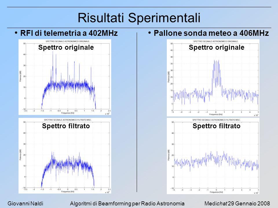 Giovanni NaldiAlgoritmi di Beamforming per Radio AstronomiaMedichat 29 Gennaio 2008 Risultati Sperimentali RFI di telemetria a 402MHz Pallone sonda me