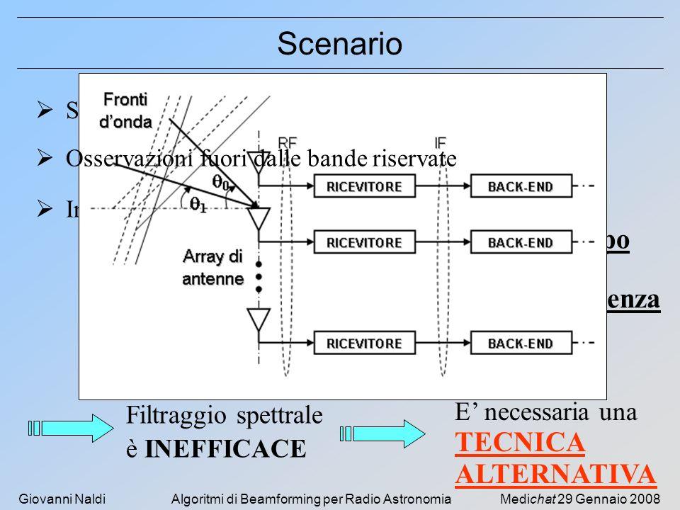 Giovanni NaldiAlgoritmi di Beamforming per Radio AstronomiaMedichat 29 Gennaio 2008 Beamforming come filtraggio spaziale Array di antenne Diversità spaziale dei segnali ricevuti Combinazione lineare dei segnali di ogni antenna FILTRO SPAZIALE
