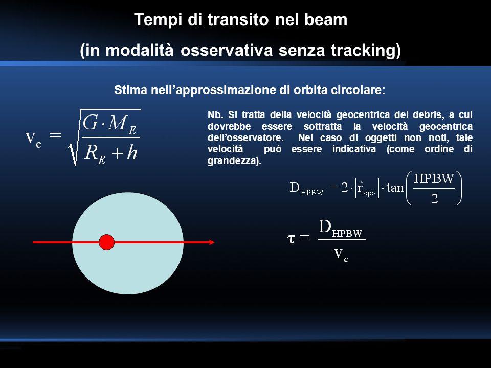 Tempi di transito nel beam (in modalità osservativa senza tracking) Stima nellapprossimazione di orbita circolare: Nb. Si tratta della velocità geocen