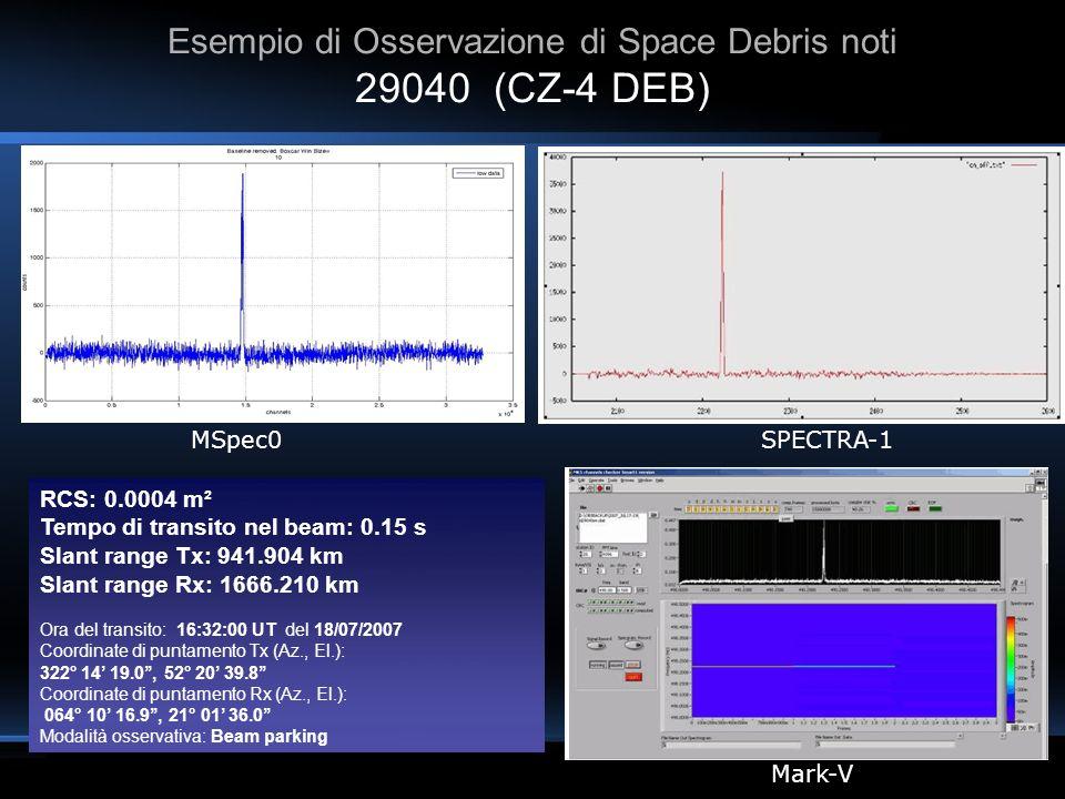 Esempio di Osservazione di Space Debris noti 29040 (CZ-4 DEB) MSpec0 RCS: 0.0004 m² Tempo di transito nel beam: 0.15 s Slant range Tx: 941.904 km Slan