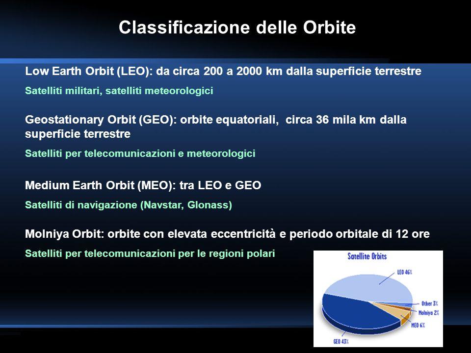 Classificazione delle Orbite Low Earth Orbit (LEO): da circa 200 a 2000 km dalla superficie terrestre Satelliti militari, satelliti meteorologici Medi
