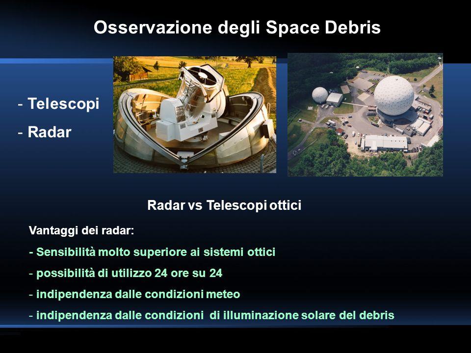 Osservazione degli Space Debris - Telescopi - Radar Radar vs Telescopi ottici Vantaggi dei radar: - Sensibilità molto superiore ai sistemi ottici - po