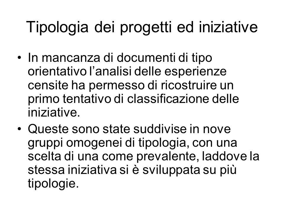 Tipologia dei progetti ed iniziative In mancanza di documenti di tipo orientativo lanalisi delle esperienze censite ha permesso di ricostruire un primo tentativo di classificazione delle iniziative.