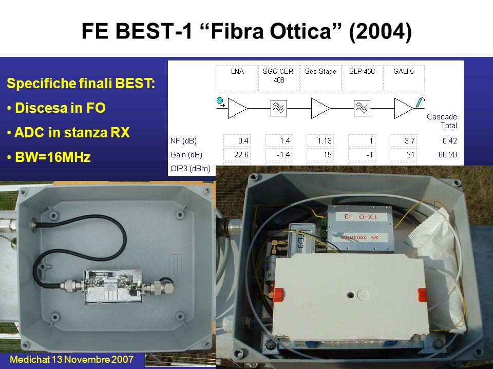 Medichat 13 Novembre 200712 FE BEST-1 Fibra Ottica (2004) Specifiche finali BEST: Discesa in FO ADC in stanza RX BW=16MHz