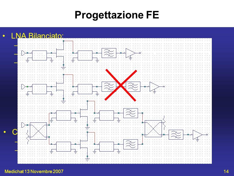 Medichat 13 Novembre 200714 Progettazione FE LNA Bilanciato: –Input matching x minima NF (& reiezione FM) –Rilassamento reiezione 1.2GHz (inserimento