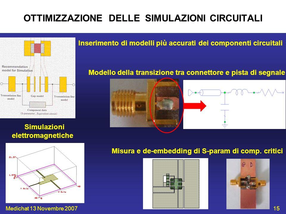 Medichat 13 Novembre 200715 OTTIMIZZAZIONE DELLE SIMULAZIONI CIRCUITALI Inserimento di modelli più accurati dei componenti circuitali Simulazioni elet