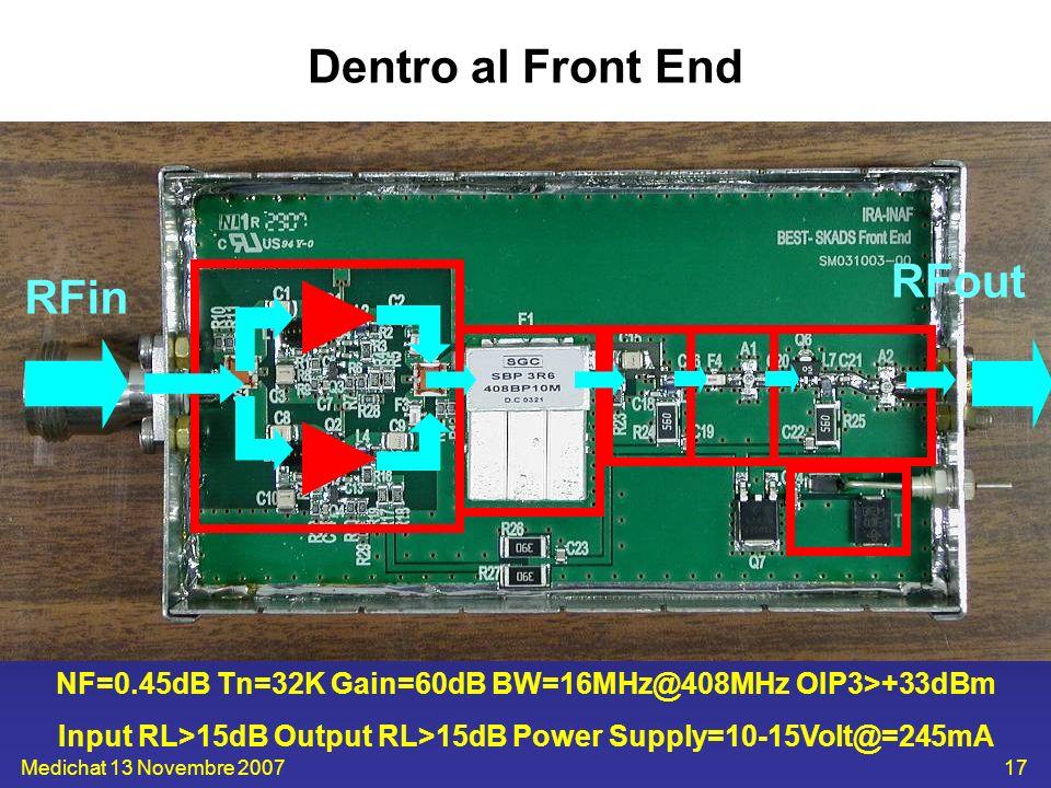 Medichat 13 Novembre 200717 Dentro al Front End RFin RFout NF=0.45dB Tn=32K Gain=60dB BW=16MHz@408MHz OIP3>+33dBm Input RL>15dB Output RL>15dB Power S