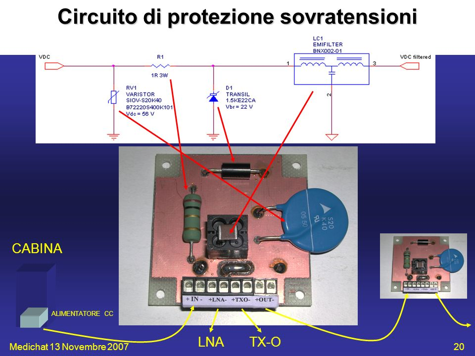 Medichat 13 Novembre 200720 Circuito di protezione sovratensioni LNATX-O CABINA ALIMENTATORE CC