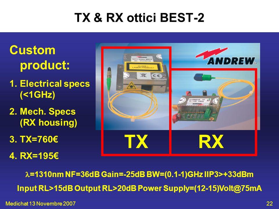 Medichat 13 Novembre 200722 TX & RX ottici BEST-2 Custom product: 1.Electrical specs (<1GHz) 2.Mech. Specs (RX housing) 3.TX=760 4.RX=195 TXRX =1310nm
