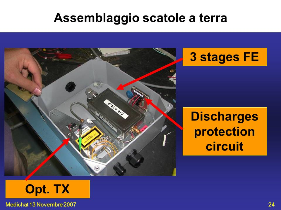 Medichat 13 Novembre 200724 Assemblaggio scatole a terra Discharges protection circuit 3 stages FE Opt. TX