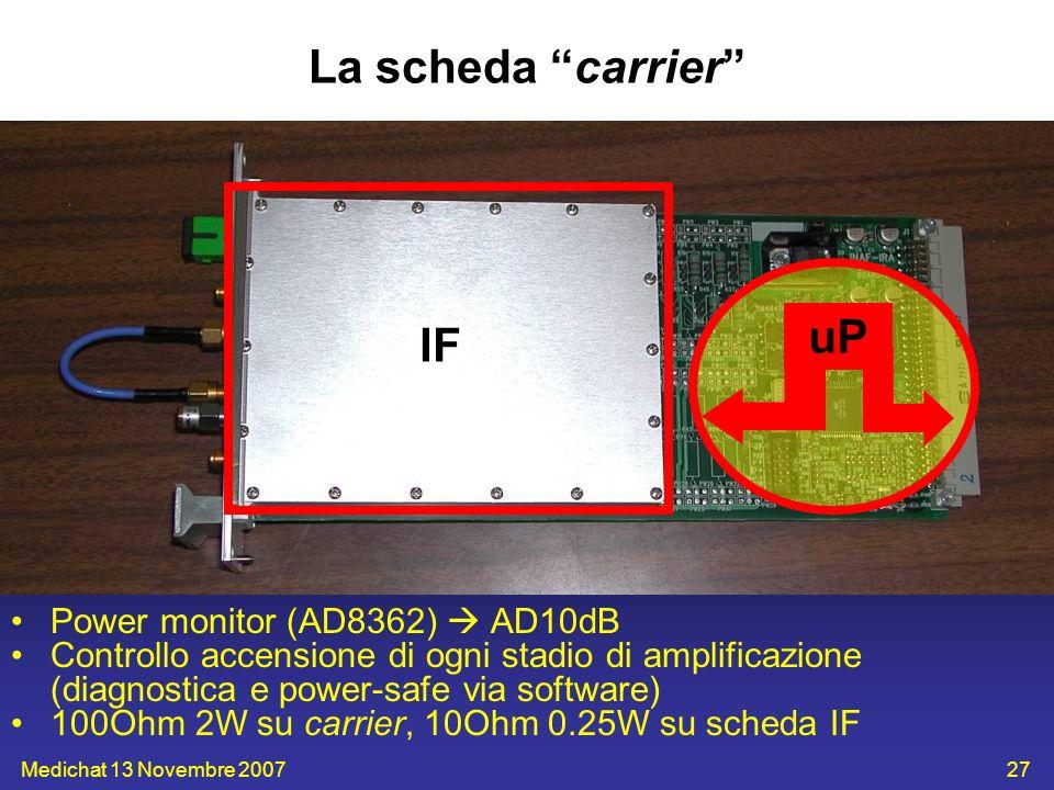 Medichat 13 Novembre 200727 La scheda carrier IF uP Power monitor (AD8362) AD10dB Controllo accensione di ogni stadio di amplificazione (diagnostica e