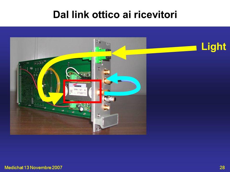 Medichat 13 Novembre 200728 Dal link ottico ai ricevitori Light