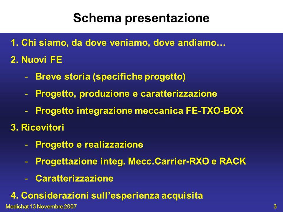 Medichat 13 Novembre 20073 Schema presentazione 1.Chi siamo, da dove veniamo, dove andiamo… 2.Nuovi FE -Breve storia (specifiche progetto) -Progetto,
