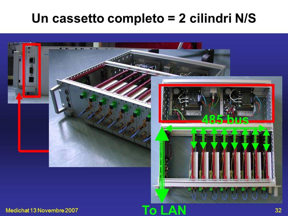 Medichat 13 Novembre 200732 Un cassetto completo = 2 cilindri N/S 19 To LAN 485 bus