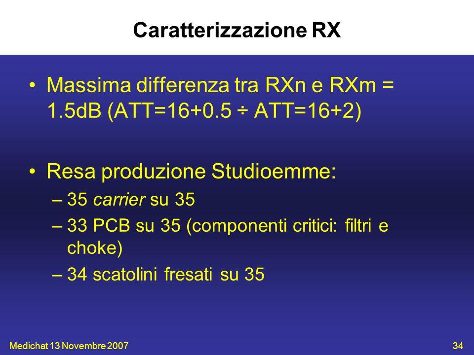 Medichat 13 Novembre 200734 Caratterizzazione RX Massima differenza tra RXn e RXm = 1.5dB (ATT=16+0.5 ÷ ATT=16+2) Resa produzione Studioemme: –35 carr