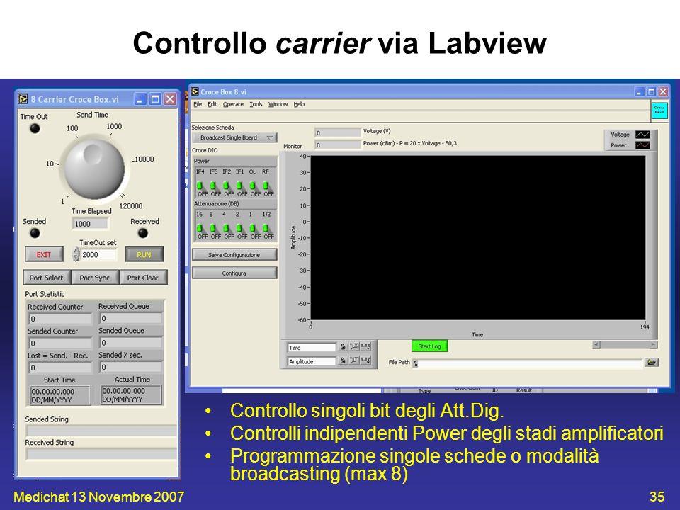 Medichat 13 Novembre 200735 Controllo carrier via Labview Controllo singoli bit degli Att.Dig. Controlli indipendenti Power degli stadi amplificatori