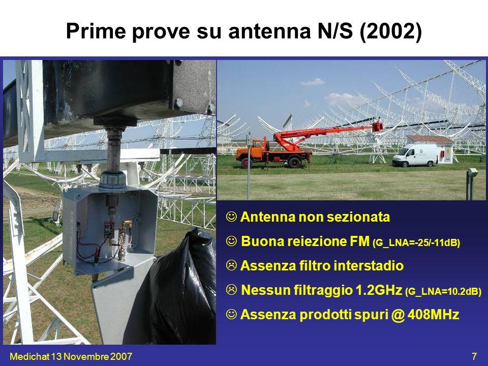 Medichat 13 Novembre 20077 Prime prove su antenna N/S (2002) Antenna non sezionata Buona reiezione FM (G_LNA=-25/-11dB) Assenza filtro interstadio Nes