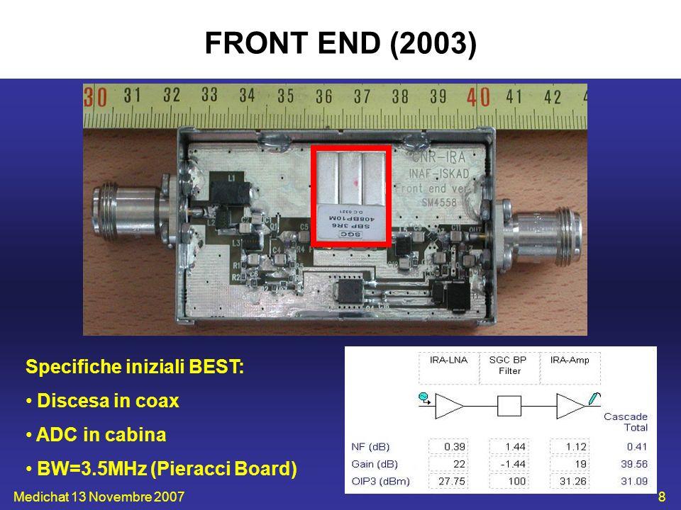 Medichat 13 Novembre 20078 FRONT END (2003) Specifiche iniziali BEST: Discesa in coax ADC in cabina BW=3.5MHz (Pieracci Board)