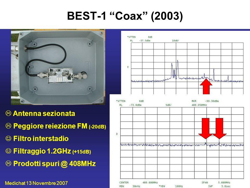 Medichat 13 Novembre 20079 BEST-1 Coax (2003) Antenna sezionata Peggiore reiezione FM (-20dB) Filtro interstadio Filtraggio 1.2GHz (+15dB) Prodotti sp