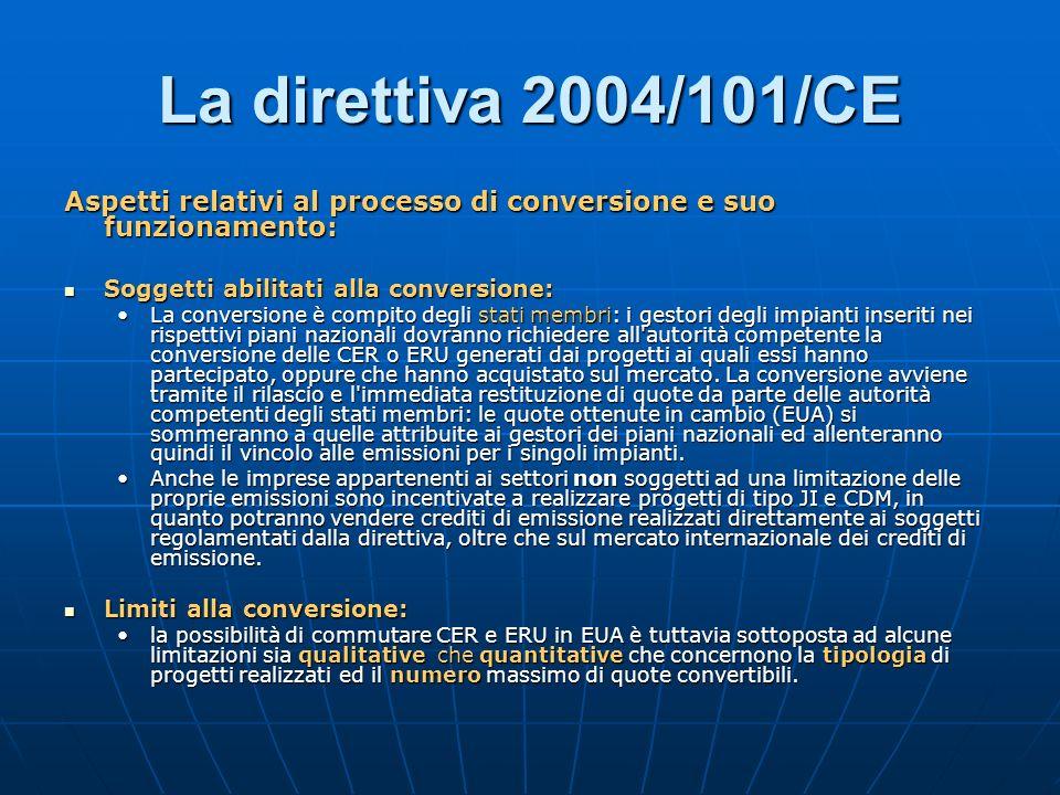La direttiva 2004/101/CE Riassumendo i vantaggi di JI e CDM: Riassumendo i vantaggi di JI e CDM: Di tipo economico per le imprese assoggettate alla direttiva ET: ridurre le emissioni all estero è meno costoso degli interventi nazionali, dal momento che minori sono i costi marginali di abbattimento e quindi maggiori i margini di intervento.Di tipo economico per le imprese assoggettate alla direttiva ET: ridurre le emissioni all estero è meno costoso degli interventi nazionali, dal momento che minori sono i costi marginali di abbattimento e quindi maggiori i margini di intervento.