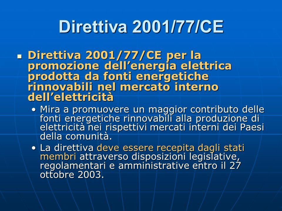 Direttiva 2001/77/CE per la promozione dellenergia elettrica prodotta da fonti energetiche rinnovabili nel mercato interno dellelettricità Direttiva 2001/77/CE per la promozione dellenergia elettrica prodotta da fonti energetiche rinnovabili nel mercato interno dellelettricità Mira a promuovere un maggior contributo delle fonti energetiche rinnovabili alla produzione di elettricità nei rispettivi mercati interni dei Paesi della comunità.Mira a promuovere un maggior contributo delle fonti energetiche rinnovabili alla produzione di elettricità nei rispettivi mercati interni dei Paesi della comunità.