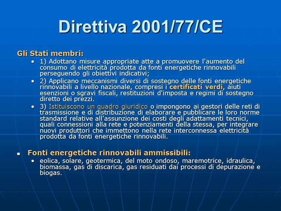 Direttiva 2001/77/CE Gli Stati membri: 1) Adottano misure appropriate atte a promuovere l'aumento del consumo di elettricità prodotta da fonti energet