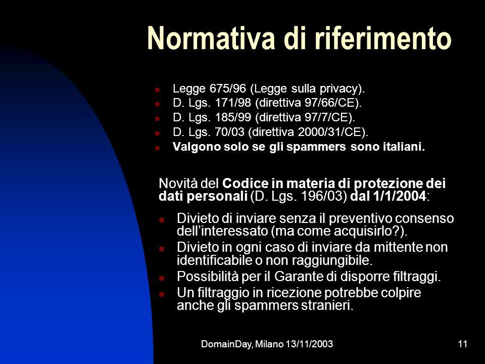 DomainDay, Milano 13/11/200311 Normativa di riferimento Legge 675/96 (Legge sulla privacy). D. Lgs. 171/98 (direttiva 97/66/CE). D. Lgs. 185/99 (diret