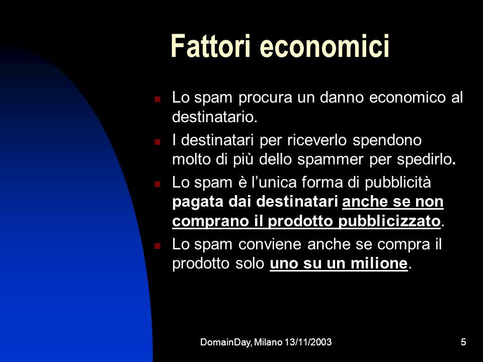 DomainDay, Milano 13/11/20035 Fattori economici Lo spam procura un danno economico al destinatario. I destinatari per riceverlo spendono molto di più