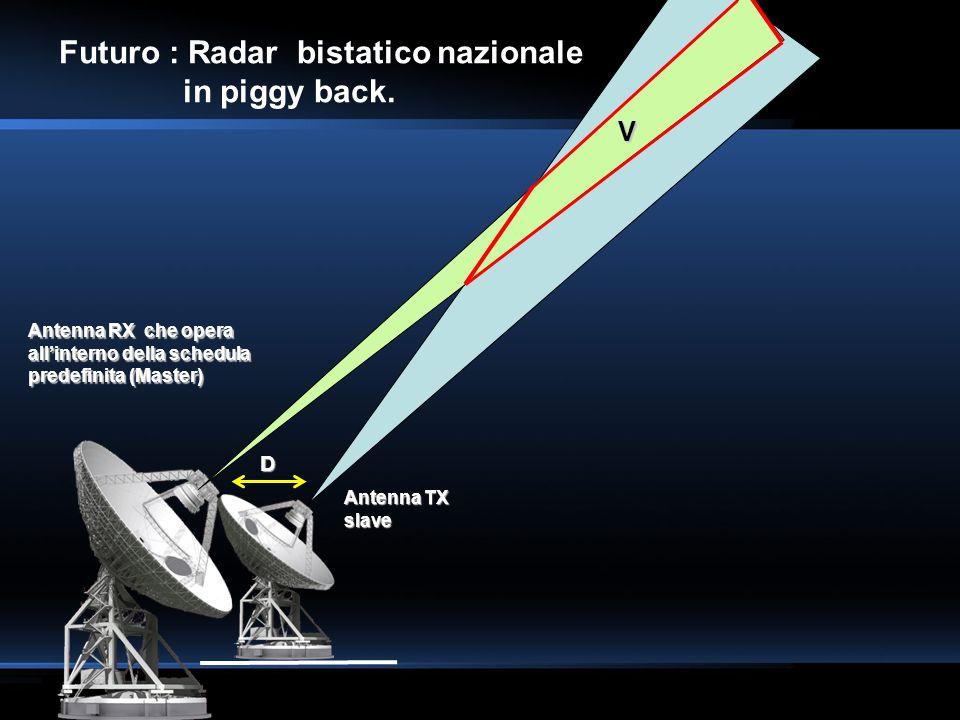 Futuro : Radar bistatico nazionale in piggy back. Antenna RX che opera allinterno della schedula predefinita (Master) D V Antenna TX slave