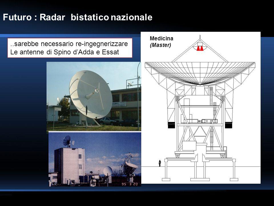 Medicina (Master) Futuro : Radar bistatico nazionale..sarebbe necessario re-ingegnerizzare Le antenne di Spino dAdda e Essat